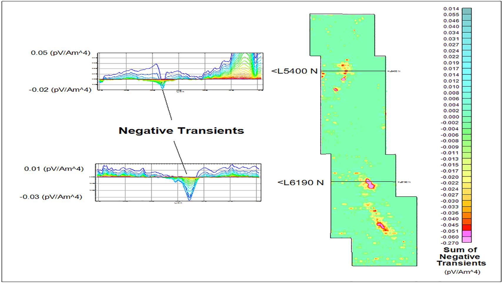 Figure 7: Sum of negative transients and two VTEM™ profiles, Tullah, Tasmania.