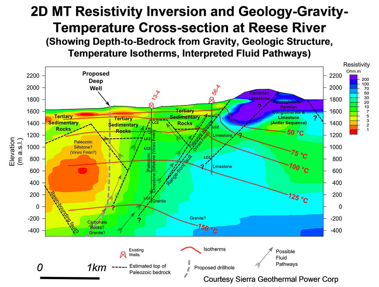 temperature inversion essay Inversion takes place in the atmosphere temperature is lower near the ground than at a height this is called radiation inversion when the sun rises and heats air [] navigation world's largest collection of essays published by experts share your essayscom is the home of thousands of.