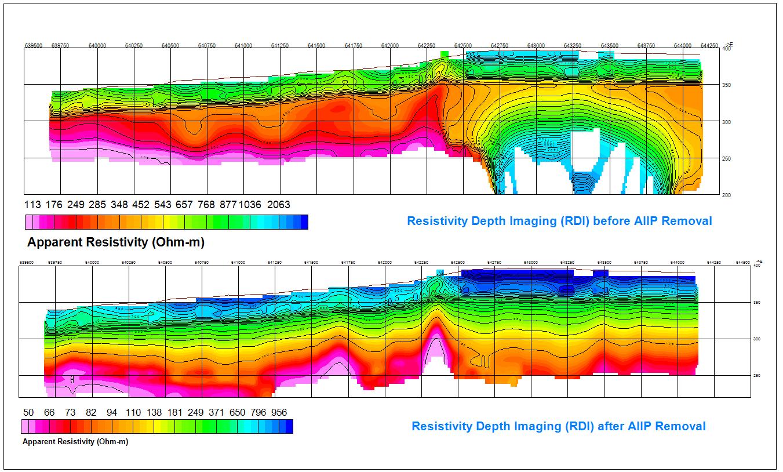 RDI9430_Comparison (2)