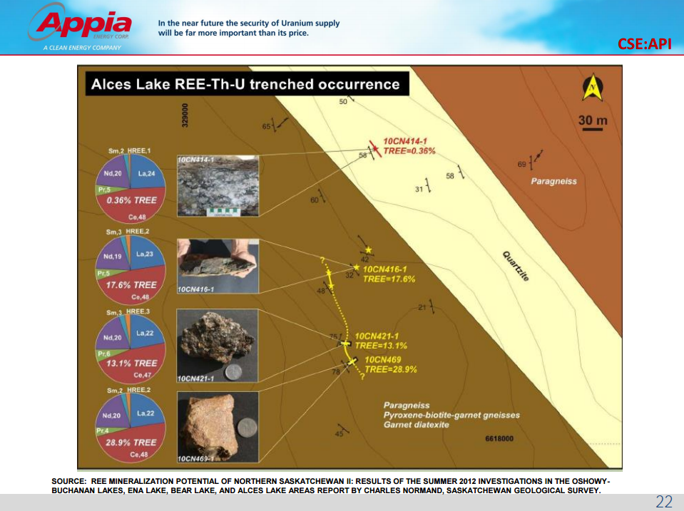 Alces Lake REE-Th-U trenched occurrence, Athabasca Basin, Saskatchewan