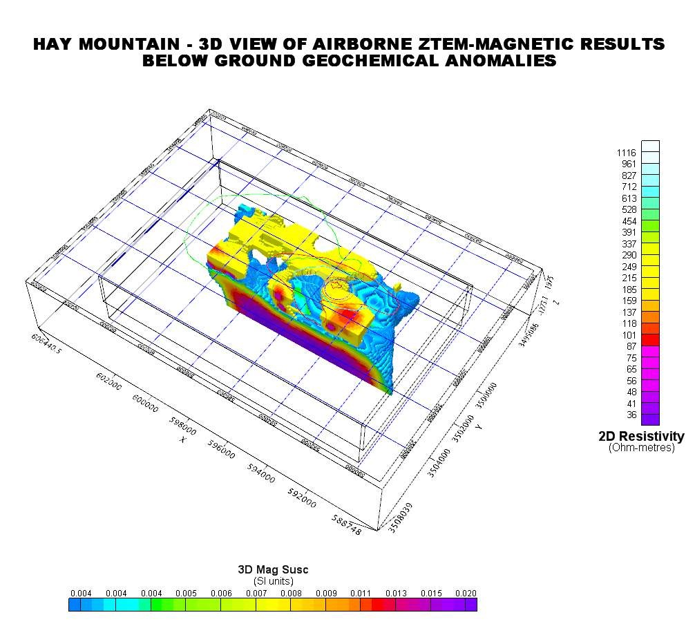 Hay Mountain - 3D View of Airborne ZTEM-Magnetic Results Below Ground Geochemical Anomalies - Northeast