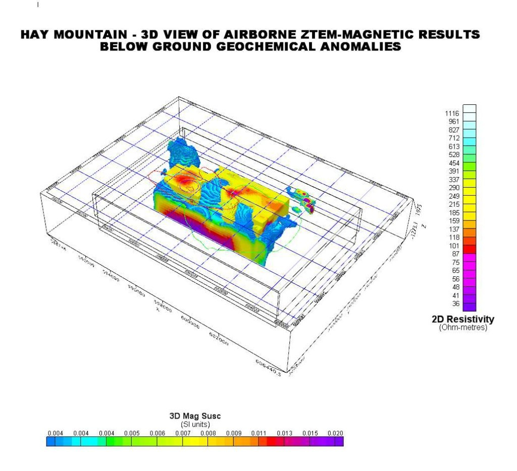 Hay Mountain - 3D View of Airborne ZTEM-Magnetic Results Below Ground Geochemical Anomalies - Southeast