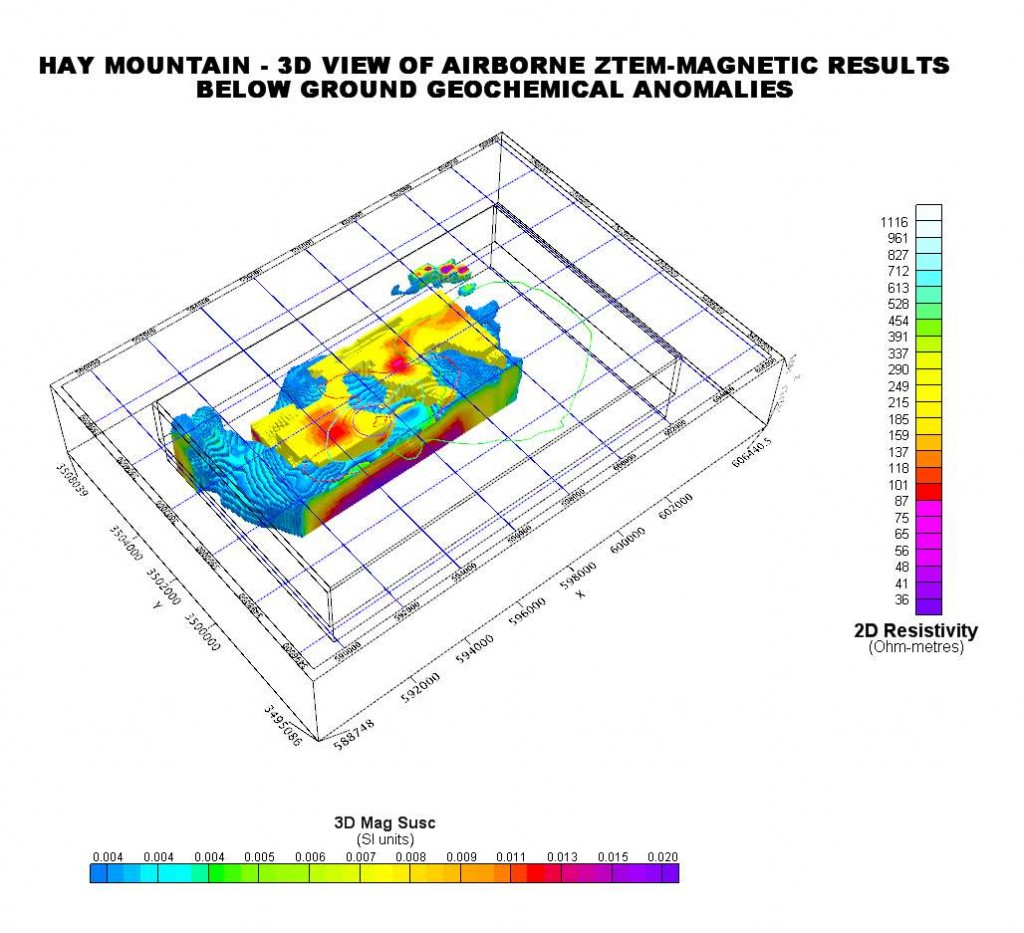 Hay Mountain - 3D View of Airborne ZTEM-Magnetic Results Below Ground Geochemical Anomalies - Southwest