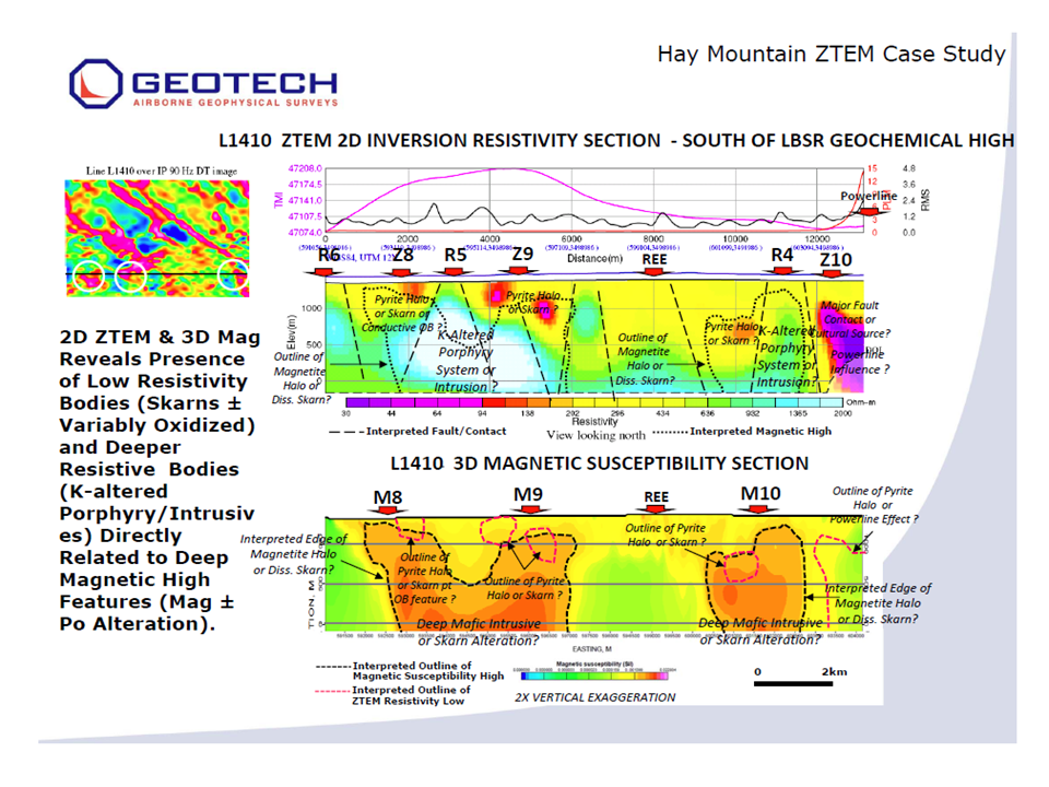 Liberty Star - Hay Mountain ZTEM Case Study - ZTEM 2D Inversion Resistivity Section and #D Magnetic Susceptibility Section