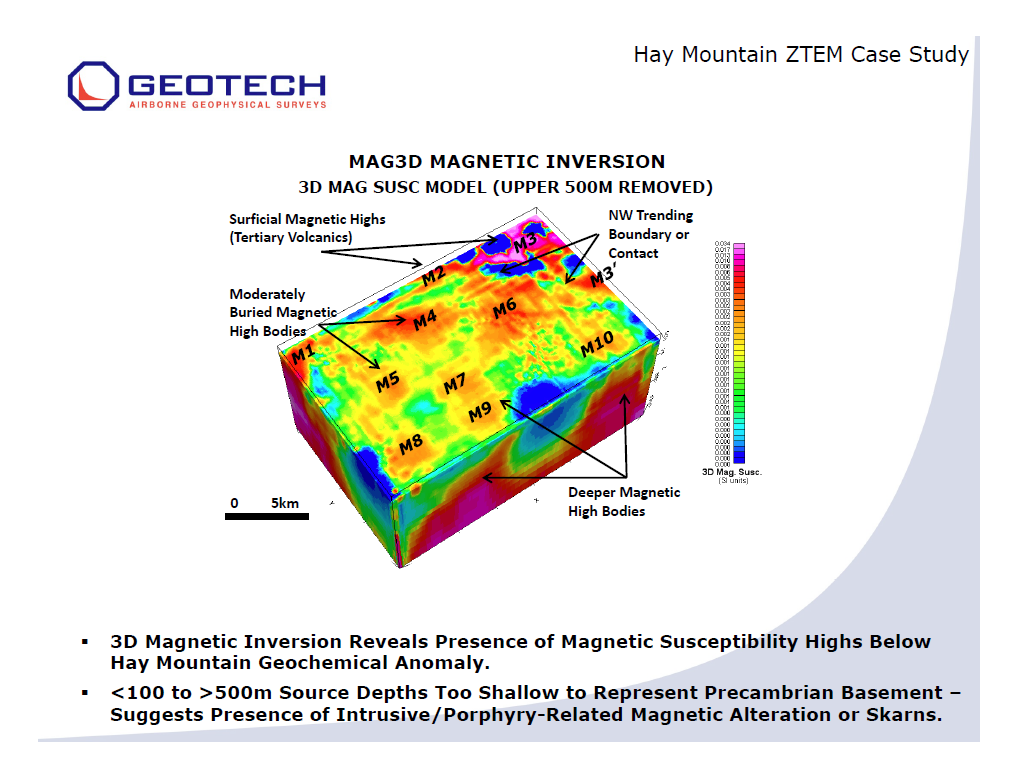 3D Magnetic Inversion Reveals Presence of Magnetic Susceptibility Highs Below Hay Mountain Geochemical Anomoly