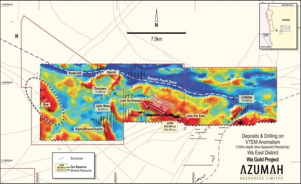 Fig 1: Wa East VTEM geophysical survey image over key deposits, prospects and drilling (Note the large undrilled Eve EM anomaly and the previously unrecognised northwest plunging vector to the large EM anomaly over the drill-defined east-west Julie mineralised system)