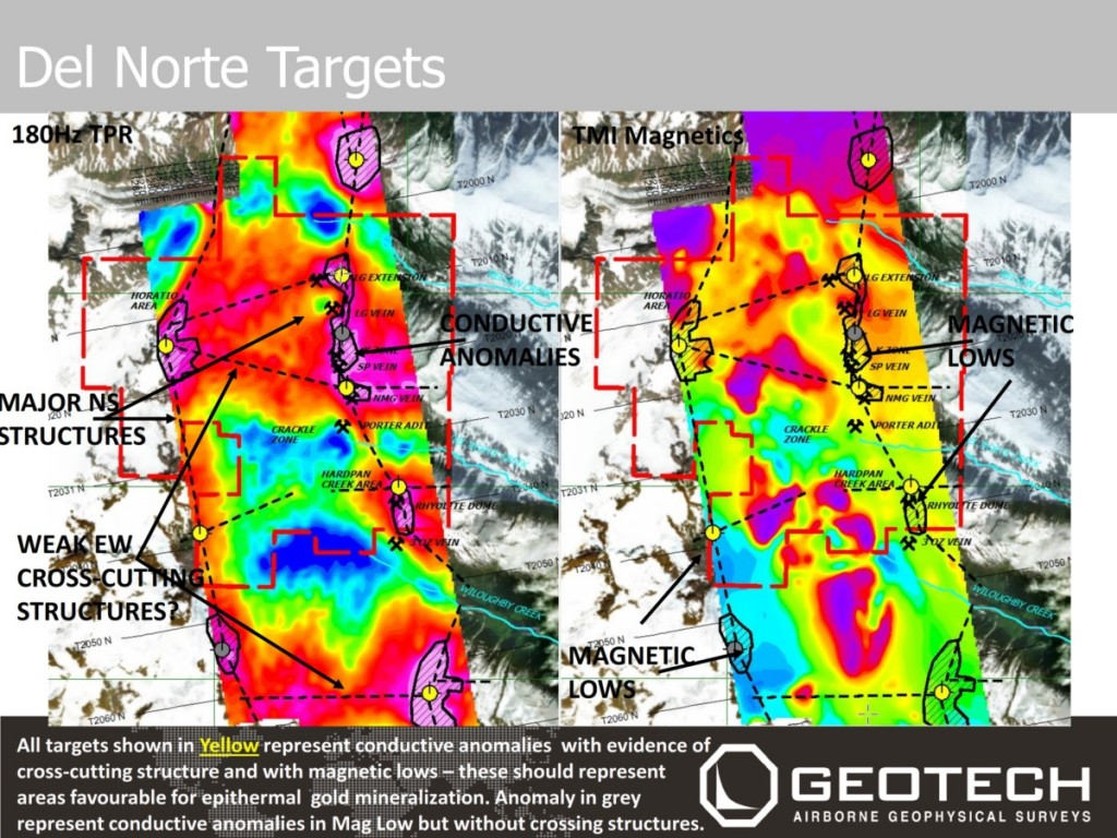 Del Norte Targets