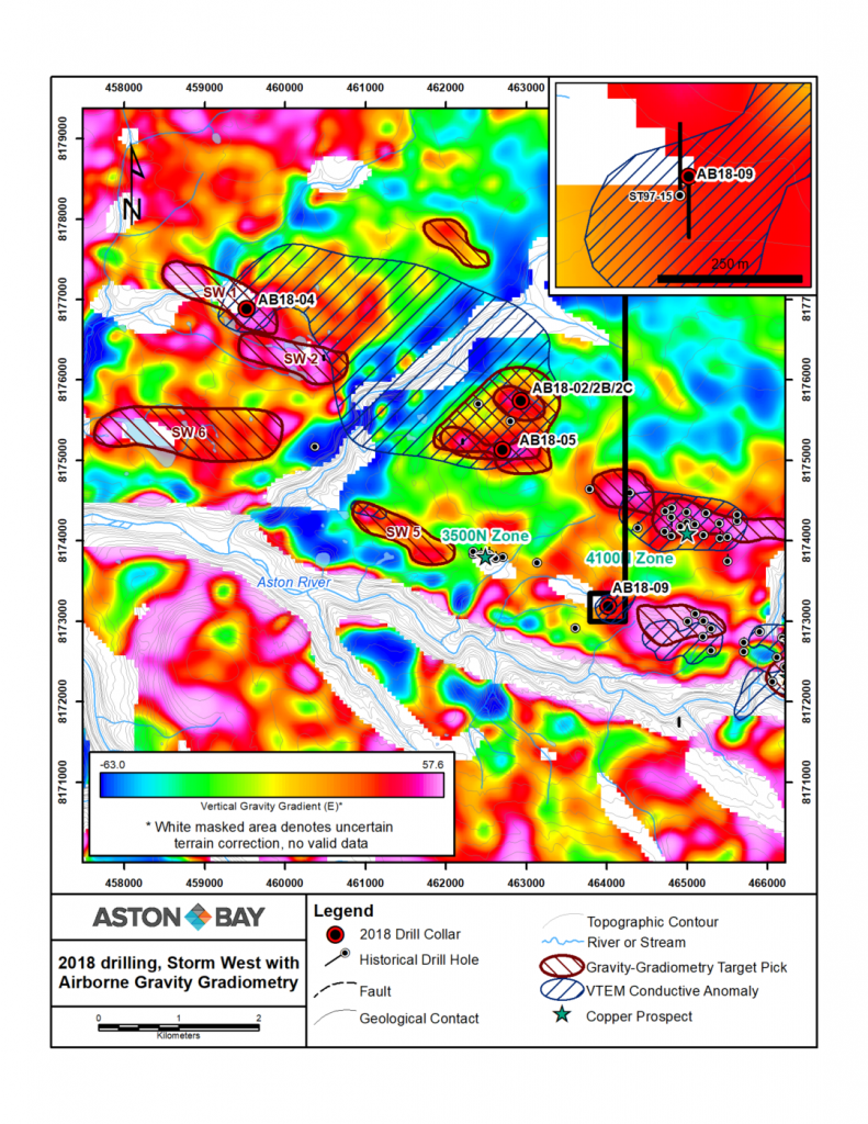 Figure 2: Storm West area: gravity targets, vertical gravity gradient, select VTEM anomalies and 2018 drill collar locations.