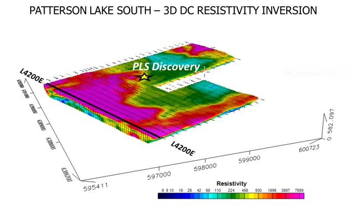 Figure 8: 3D Resistivity Voxel from 3D Inverted DC Resistivity, showing PLS discovery and location of cross-section in Figure 9 (after Bingham, 2016).