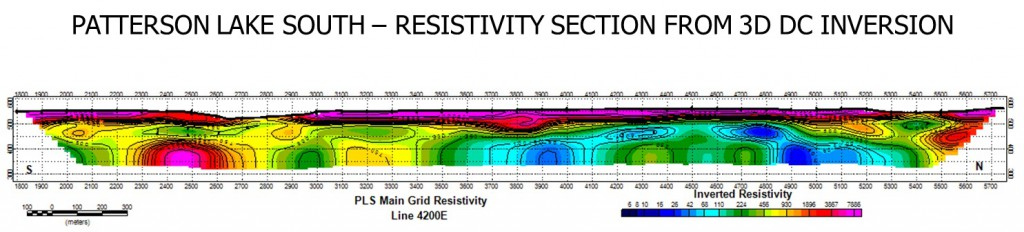 Figure 9:  Resistivity Section for L4200 E from 3D DC inversion at PLS (after Bingham, 2016).