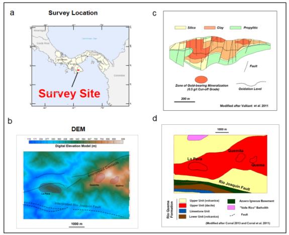 Figure 4: (a) Survey area; (b) The Digital Elevation Model (DEM) data; (c) Alterations section over the La Pava deposit (after Valliant et al., 2011); (d) General geology of the study area (after Corral et al., 2011).