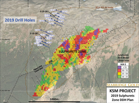 Seabridge Gold KSM Project 2019 Sulphurets Zone DDH Plan
